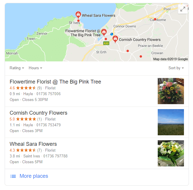 Google 3-pack is ideal for generating local leads
